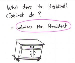 CAbinetAdvisesPresidentQuestion